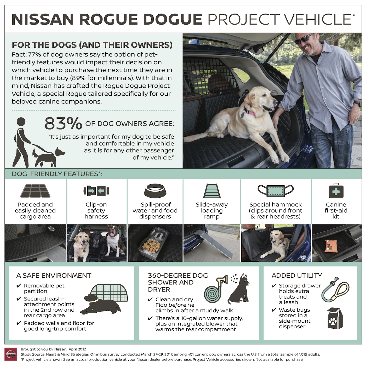 nissan_rogue_dogue_graphic_1400